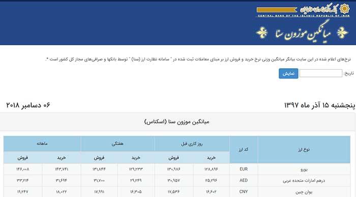 قیمت ارز در سامانه نیما در ۱۵/۰۹/۱۳۹۷ . سامانه نیما